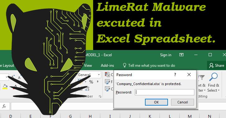 LimeRat Malware